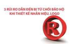 3 Rủi ro dẫn đến bị từ chối bảo hộ khi thiết kế nhãn hiệu, logo